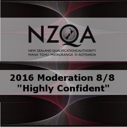 2016 – Moderation (Highly Confident)